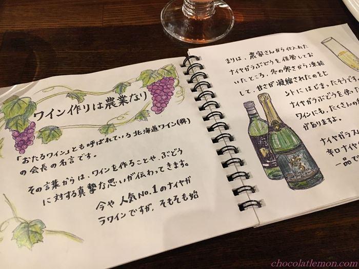 小樽バイン20